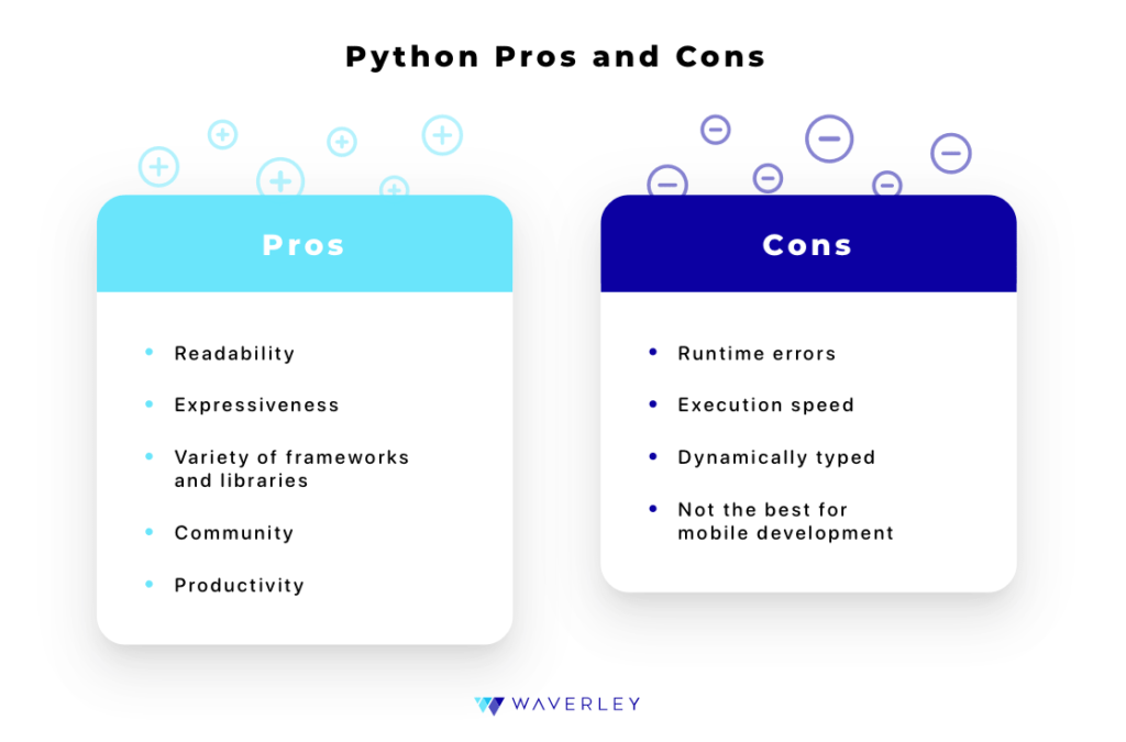 Python's advantages and disadvantages